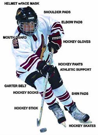 Hockey Equipment diagram